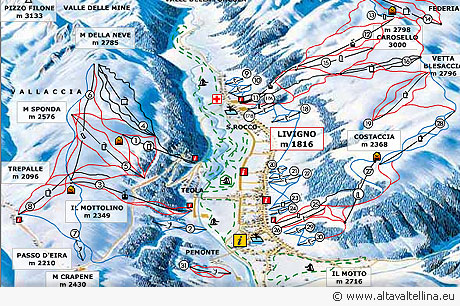 Livigno: the ski area